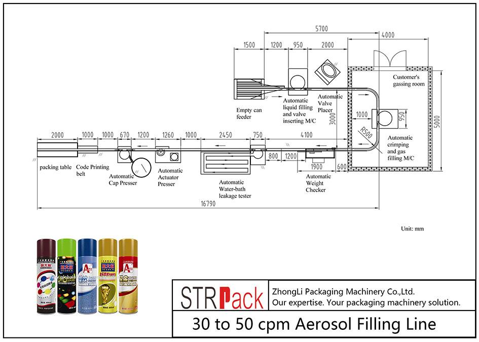 Jalur Pengisian Aerosol 30 hingga 50 cpm