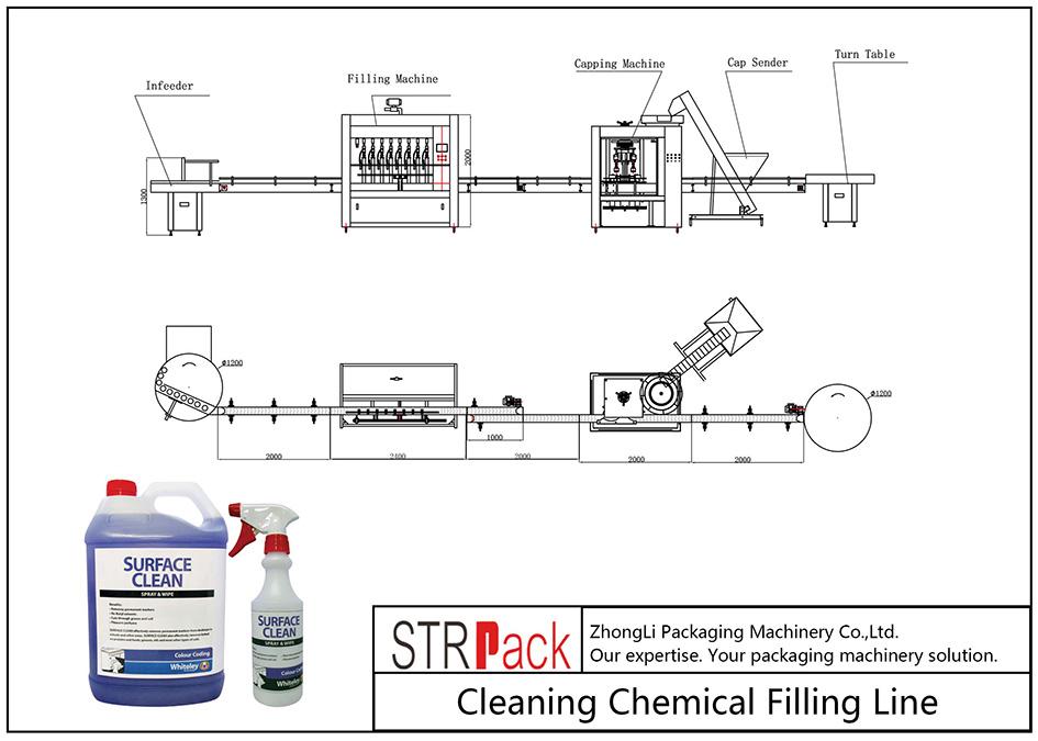 Garis Pengisian Bahan Kimia Pembersih Otomatis