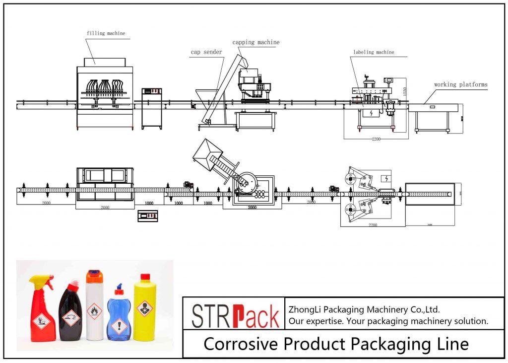 Jalur Pengemasan Produk Korosif Otomatis