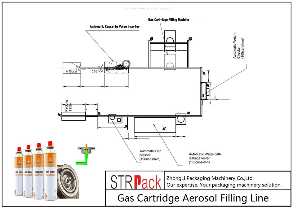 Jalur Pengisian Aerosol Cartridge Gas Otomatis