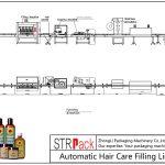 Jalur Pengisian Perawatan Rambut Otomatis