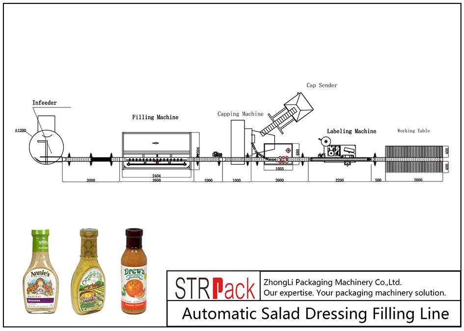 Jalur Pengisian Salad Otomatis