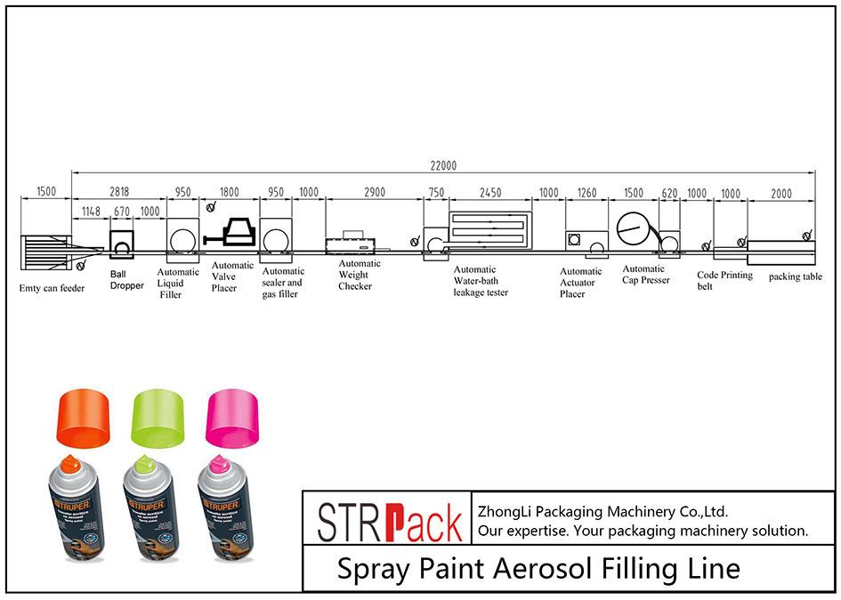 Cat Semprot Otomatis Aerosol Filling Line